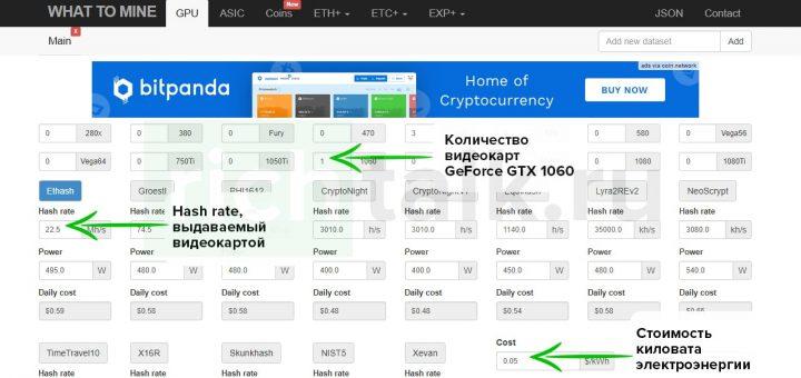 Расчет выгодности майнинга криптовалют для видеокарты GeForce GTX 1060