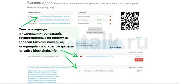 Список транзакций по одному из адресов биткоин-кошелька