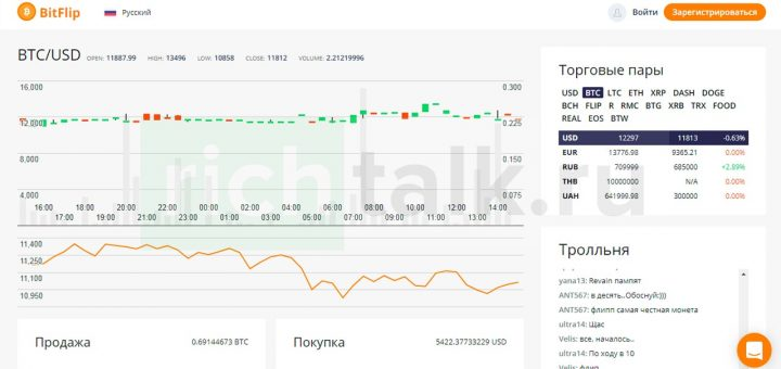 Bitflip биржа криптовалют