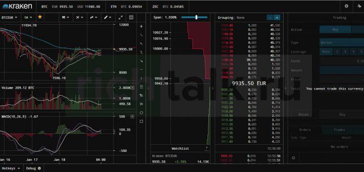 Скриншот криптовалютной биржи Kraken