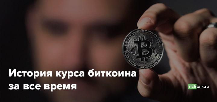 Курс биткоина: динамика за все время