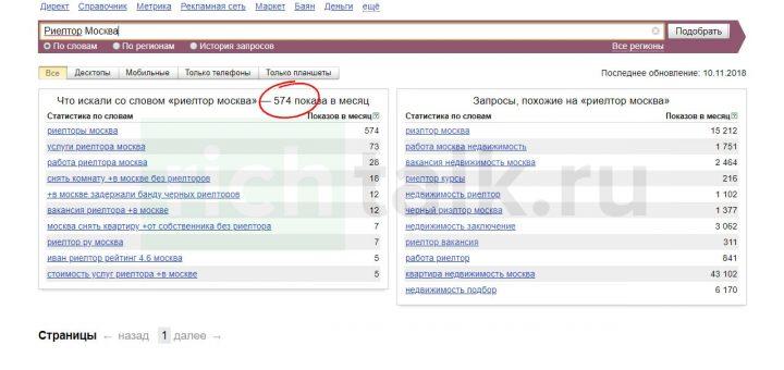 создание и продвижение группы вконтакте с помощью сервиса яндеекс.вордстат