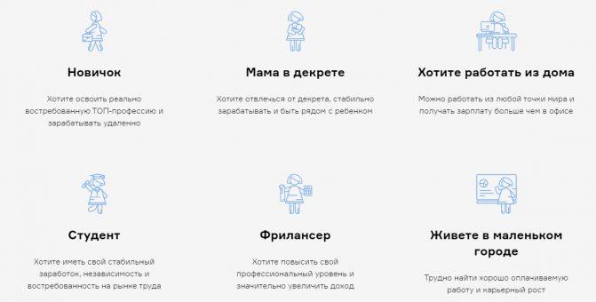 Анзор Борчашвили, курсы